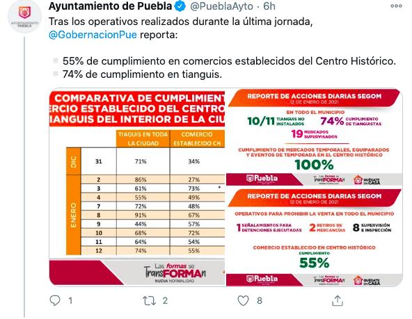 Tuit del ayuntamiento de Puebla en el que aborda la situación de los comerciantes en Puebla.