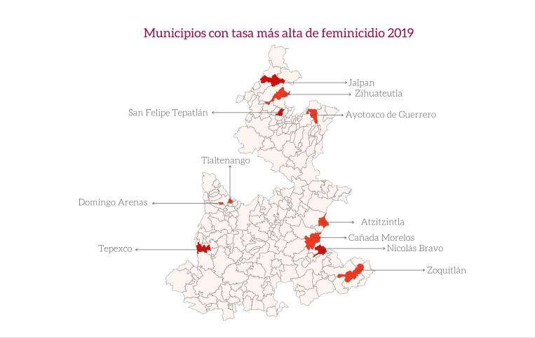 Municipios con tasa alta de feminicidio en Puebla en 2019