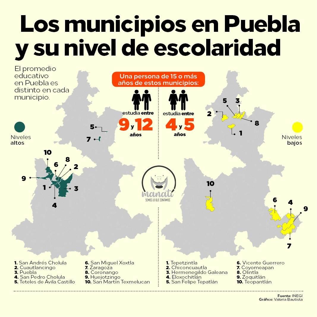 En los municipios con los niveles de escolaridad más altos, las personas estudian entre nueve y 12 años. En los municipios con los niveles más bajos, entre cuatro y cinco años. Gráfico: Valeria Bautista.