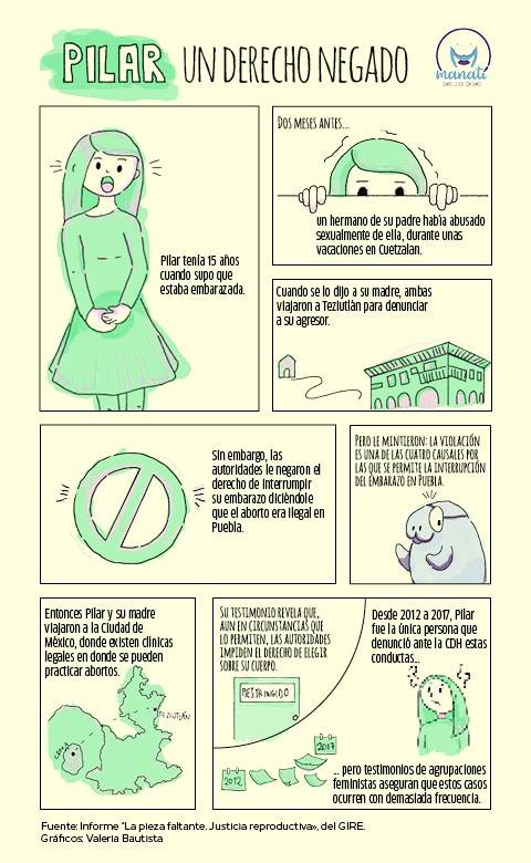 aborto gire despenalización Puebla