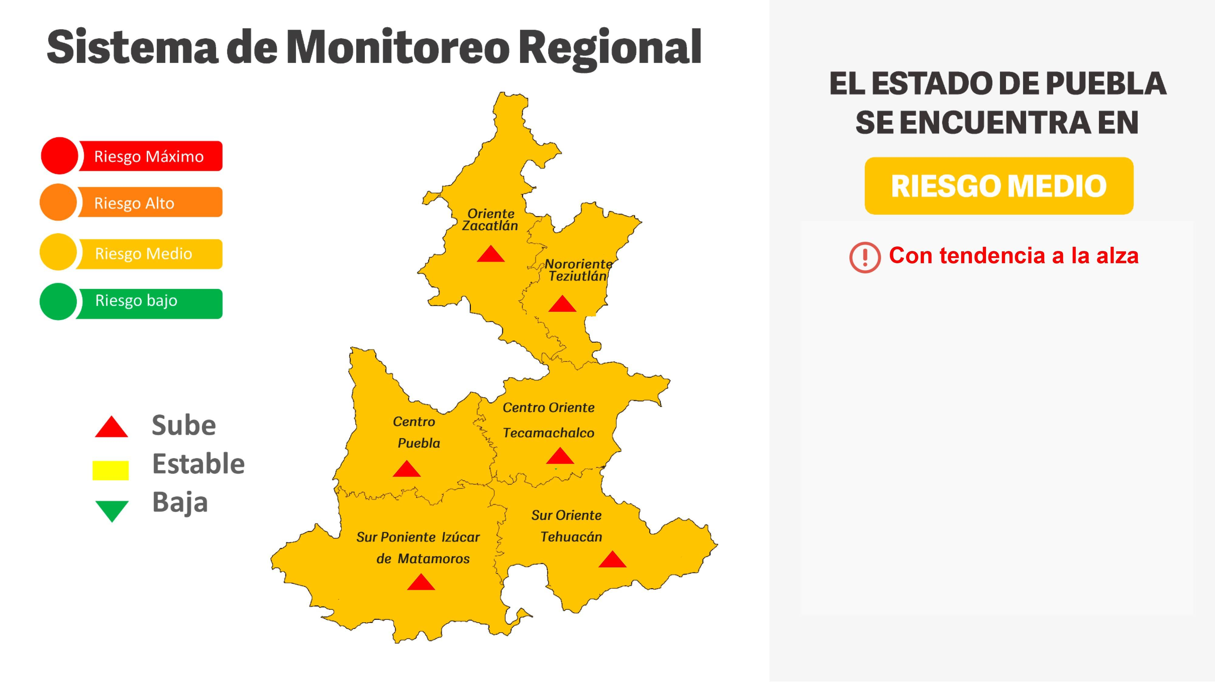 El estado de Puebla registra una tendencia a la alza en casos de covid-19 confirmados. Fuente: Gobierno del estado.
