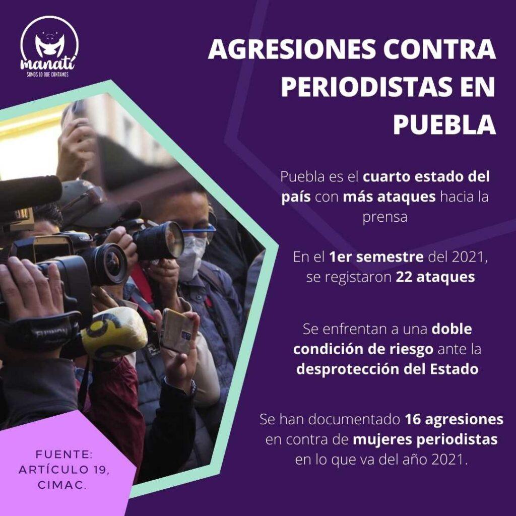 agresiones a periodistas y a la prensa en Puebla